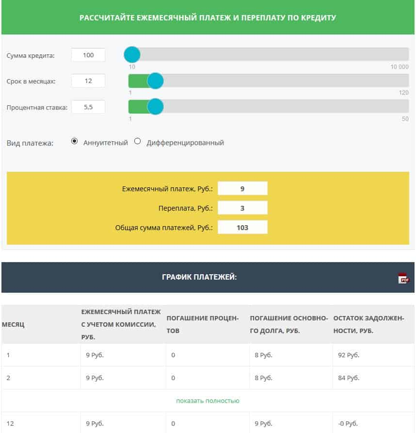 Wp Loan Calculator - Кредитный калькулятор для WordPress