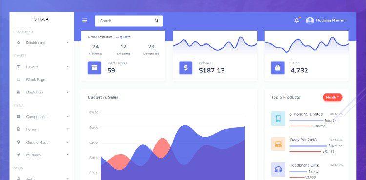 Stisla Admin - шаблон администратора Bootstrap 4