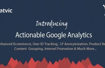 Действующая Google Аналитика для WooCommerce
