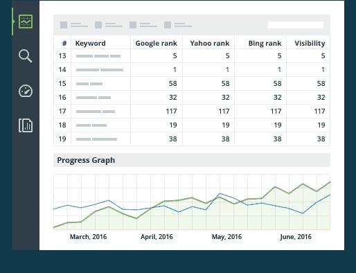 Rank Tracker Enterprise 8.14 утилита проверки рангов сайта