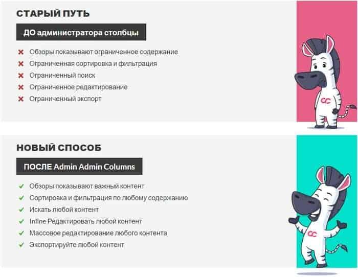 Admin Columns PRO + Add-ons